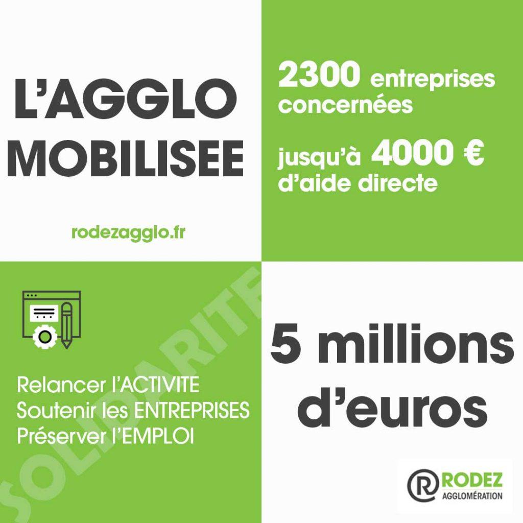 5 millions d'euros d'aides pour les entreprises