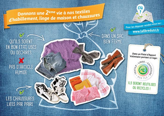 Les consignes pour trier vêtements, textiles et chaussures